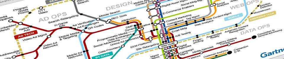 online-marketing-slider
